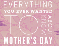 Everything You Ever Wanted to Know About Mother's Day