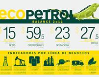 Gráficos revista COLOMBIA ENERGIA