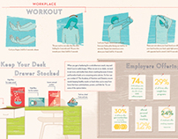 Workplace Wellness for GOOD & Naked Juices