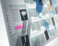 Strategic Risk: Risk Atlas [4 page wall chart pullout]