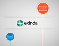 Exinda Overview