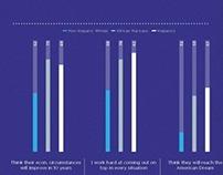 NBC Universal Presentation Infographics