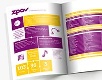 Corporate Identity / ZPAV
