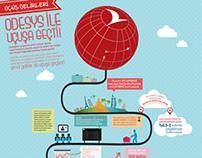 Infographic Print Design