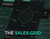 The Sales Grid