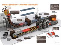 Productos de Repsol usados en diferentes industrias