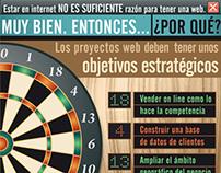 Infografía: Necesito una web (2013)
