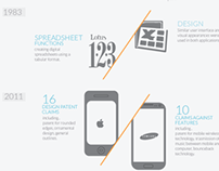 Intellectual Property - Infographic