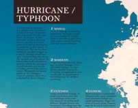 Process Poster: The formation of a hurricane