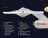 Enterprise ncc-1701 infographic
