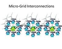 Micro-Grid Teaching Presentation
