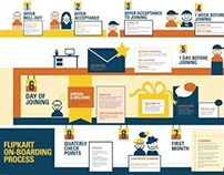 Employer Branding for Flipkart