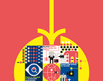 WEF Government Futures Posters