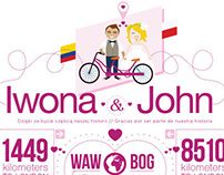 Iwona & John // Wedding design