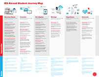 IES Abroad UX Research and Student Journey Map