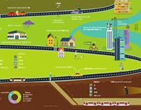 Prague  Infographic