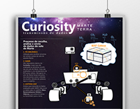 Curiosity / Marte - Terra - Infographic
