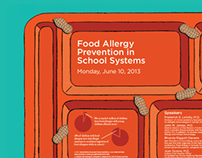 Food Allergy Symposium Introductory Poster