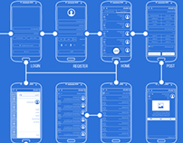 Android App Wireframe