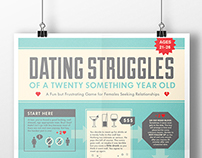 Dating Struggles Infographic