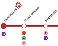 RATP Ligne 15