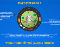 İnci Akü İnfographic 2013 / Start - Stop Teknolojisi