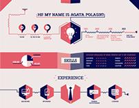 Infographic CV-Agata Polasik