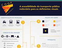 Poster Iniciação Cientifica - COOP