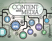Content and Media