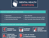 Infographics, Mental Health Facts