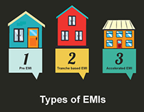 8 Factors to consider while taking a loans under EMI