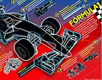 F1 CARS 2013 / 2014