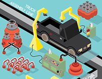Ford Truck assembly line vector art