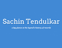 Sachin Tendulkar - A Timeline of Records