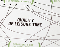 Leisure time system