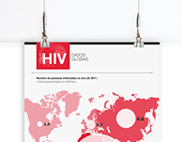 HIV Virus - Infographic