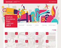 Marcas Mais Valiosas 2013 - Interbrand Brasil