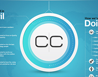 Cooperative Computing Growth Infographics