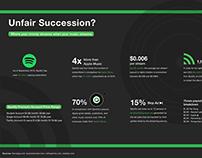 Infographs: Spotify