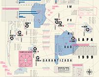 Cartografía - L.A.P.A - Tipografía II - Longinotti