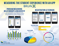 UCLA Education and Research Apps