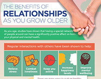 The benefits of Relationship As You Grow Older