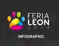 Feria Leon Infographic