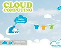 Infográfico - Cloud Computing