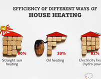 Hand made infographic for energy efficiency resource