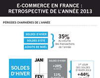 Le e-commerce à été fort en 2013 en France!