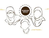 Bandung Impact