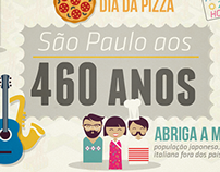 São Paulo - 460 anos