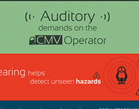 Auditory Demands on the CMV Operator