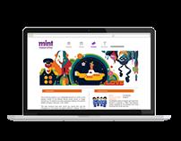 Mint Museum Website Revamp